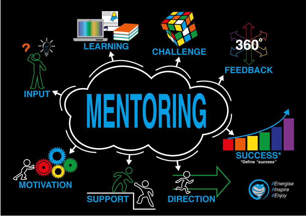 Mentoring overview